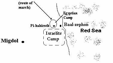 The Crossing of the Red Sea, Part 4